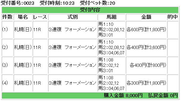 f:id:onix-oniku:20170730102507p:plain
