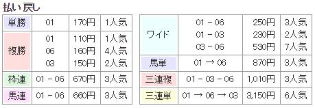 f:id:onix-oniku:20170730131850p:plain