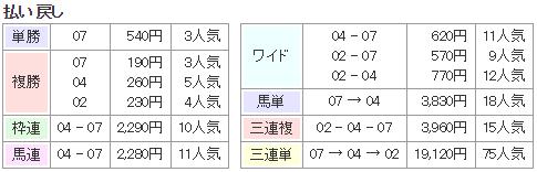 f:id:onix-oniku:20170730132424p:plain
