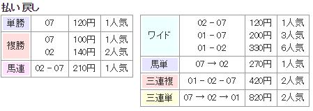 f:id:onix-oniku:20170730132620p:plain