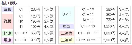 f:id:onix-oniku:20170730132700p:plain