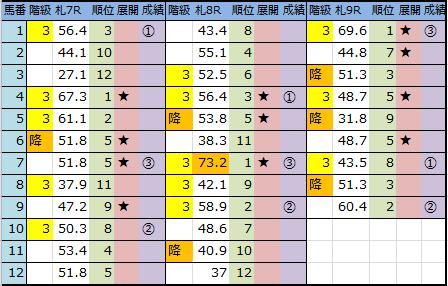 f:id:onix-oniku:20170730145857p:plain
