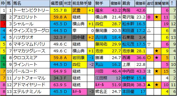 f:id:onix-oniku:20170801163848p:plain