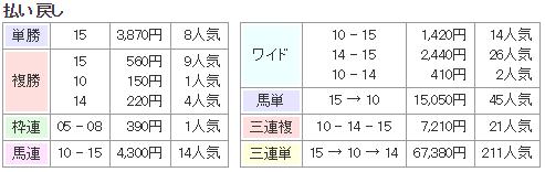 f:id:onix-oniku:20170801170754p:plain