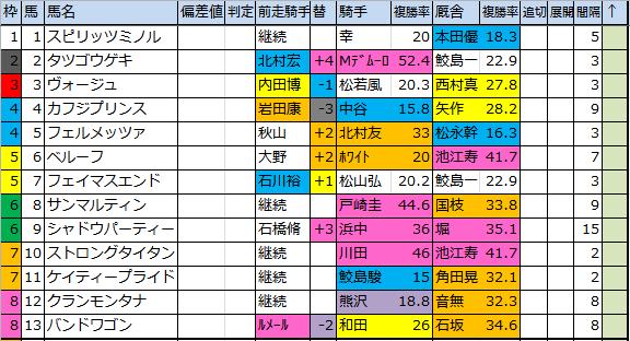 f:id:onix-oniku:20170804103846p:plain