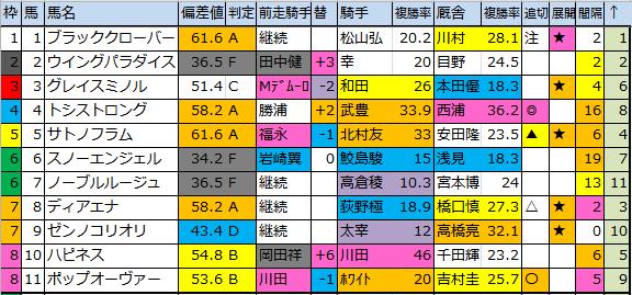 f:id:onix-oniku:20170804171932p:plain