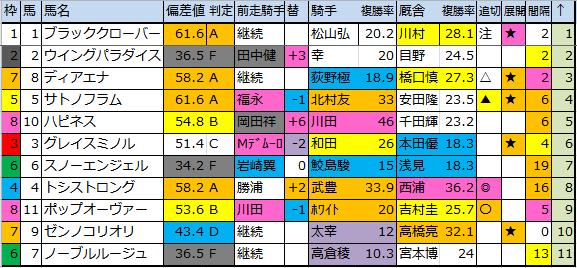 f:id:onix-oniku:20170804172151p:plain