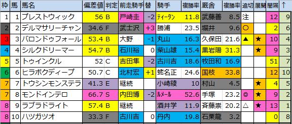 f:id:onix-oniku:20170804172322p:plain