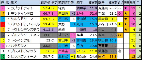 f:id:onix-oniku:20170804172455p:plain