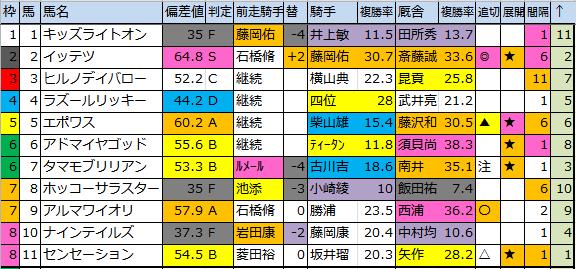 f:id:onix-oniku:20170805180537p:plain