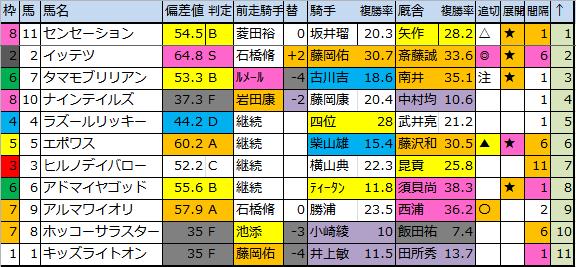 f:id:onix-oniku:20170805180727p:plain