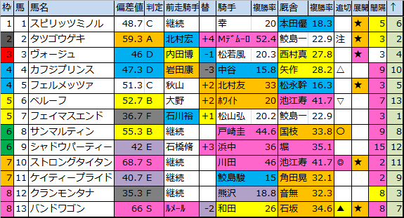 f:id:onix-oniku:20170805184026p:plain