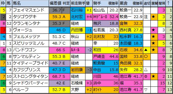 f:id:onix-oniku:20170805184649p:plain