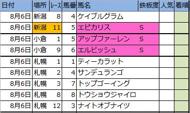 f:id:onix-oniku:20170805203043p:plain