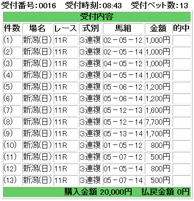 f:id:onix-oniku:20170806084501p:plain
