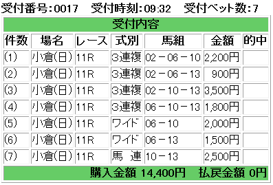 f:id:onix-oniku:20170806093442p:plain