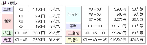 f:id:onix-oniku:20170806132738p:plain