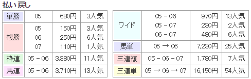 f:id:onix-oniku:20170806132825p:plain