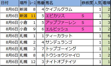 f:id:onix-oniku:20170806164813p:plain