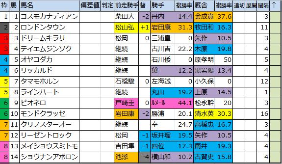 f:id:onix-oniku:20170811122337p:plain