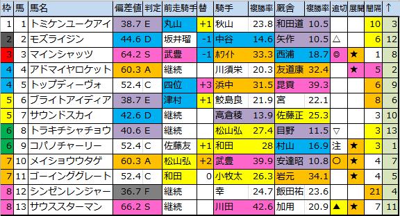 f:id:onix-oniku:20170811180644p:plain