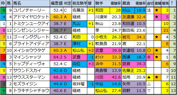 f:id:onix-oniku:20170811180917p:plain