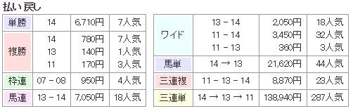 f:id:onix-oniku:20170812135617p:plain
