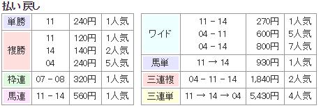 f:id:onix-oniku:20170812135818p:plain