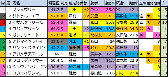 f:id:onix-oniku:20170812181358p:plain