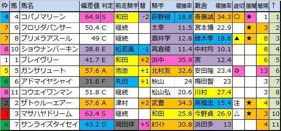 f:id:onix-oniku:20170812181614p:plain