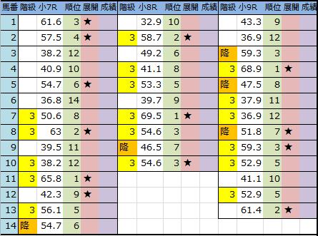 f:id:onix-oniku:20170812202117p:plain