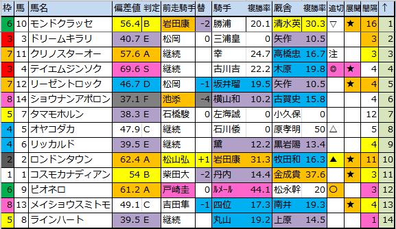 f:id:onix-oniku:20170812213729p:plain