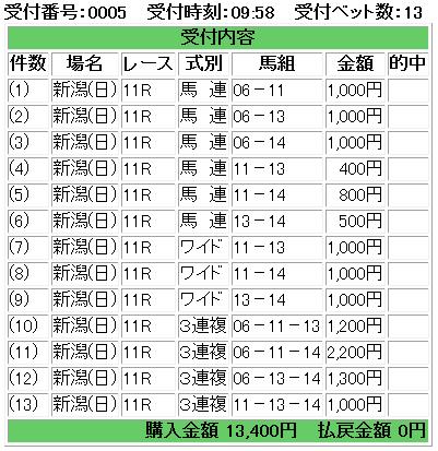 f:id:onix-oniku:20170813095925p:plain