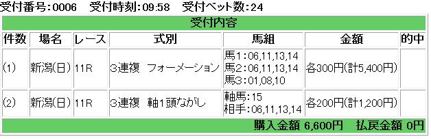 f:id:onix-oniku:20170813100000p:plain