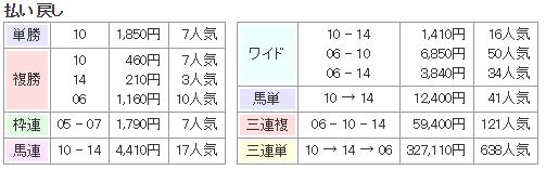 f:id:onix-oniku:20170813135826p:plain