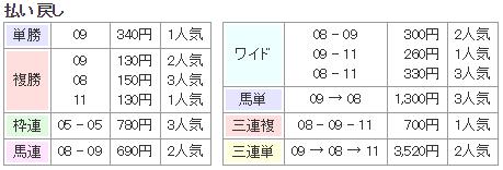f:id:onix-oniku:20170813135920p:plain