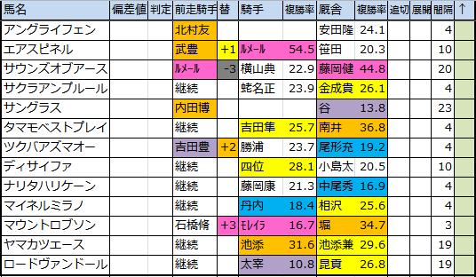 f:id:onix-oniku:20170814173253p:plain