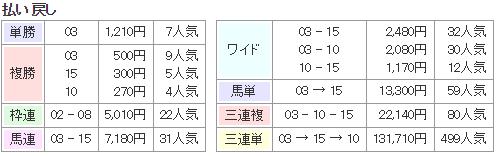 f:id:onix-oniku:20170818095254p:plain
