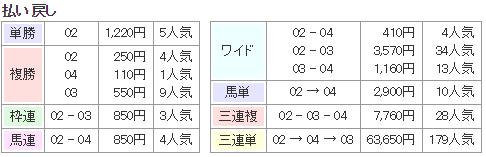 f:id:onix-oniku:20170818100644p:plain