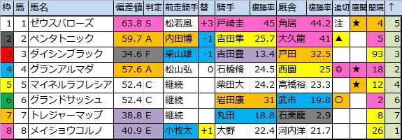 f:id:onix-oniku:20170818183750p:plain