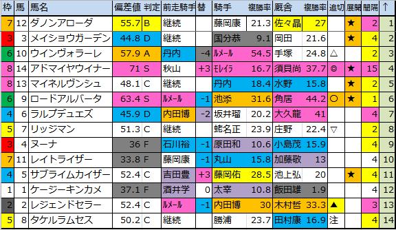 f:id:onix-oniku:20170818184857p:plain
