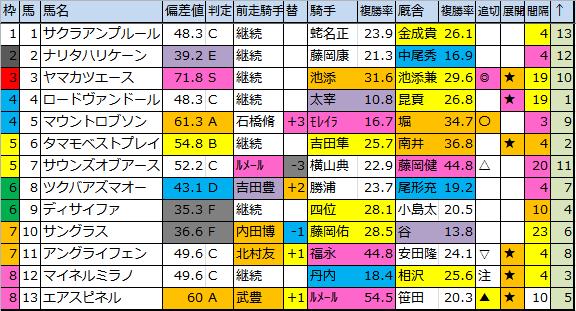 f:id:onix-oniku:20170819182859p:plain