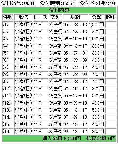 f:id:onix-oniku:20170820085513p:plain