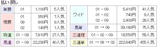 f:id:onix-oniku:20170820134740p:plain