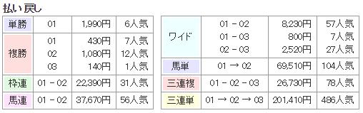 f:id:onix-oniku:20170822162447p:plain