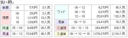 f:id:onix-oniku:20170822165040p:plain