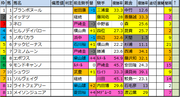 f:id:onix-oniku:20170825112327p:plain