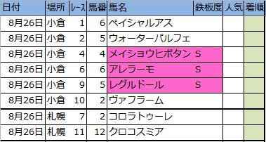 f:id:onix-oniku:20170825195840p:plain