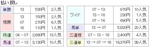 f:id:onix-oniku:20170826142653p:plain