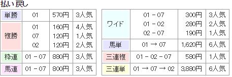 f:id:onix-oniku:20170826142827p:plain